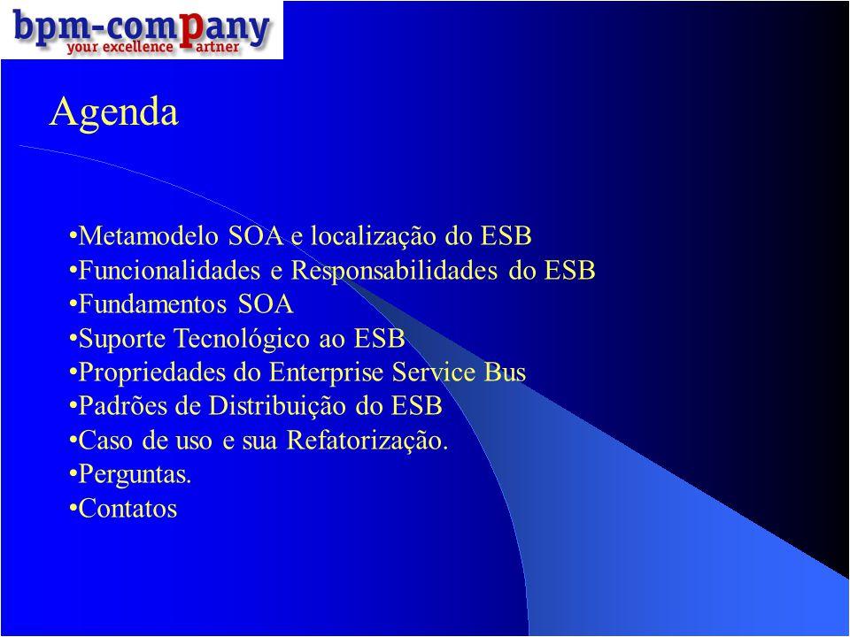 Agenda Metamodelo SOA e localização do ESB Funcionalidades e Responsabilidades do ESB Fundamentos SOA Suporte Tecnológico ao ESB Propriedades do Enter