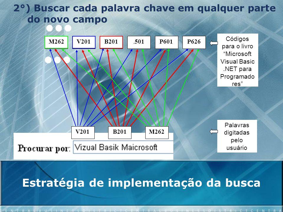 Estratégia de implementação da busca 2°) Buscar cada palavra chave em qualquer parte do novo campo M262V201B201. 501P626P601 V201B201M262 Códigos para