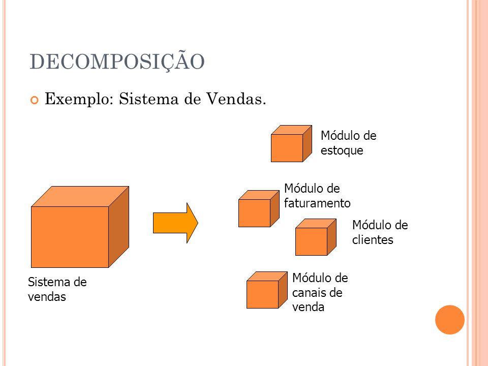 DECOMPOSIÇÃO Exemplo: Sistema de Vendas.