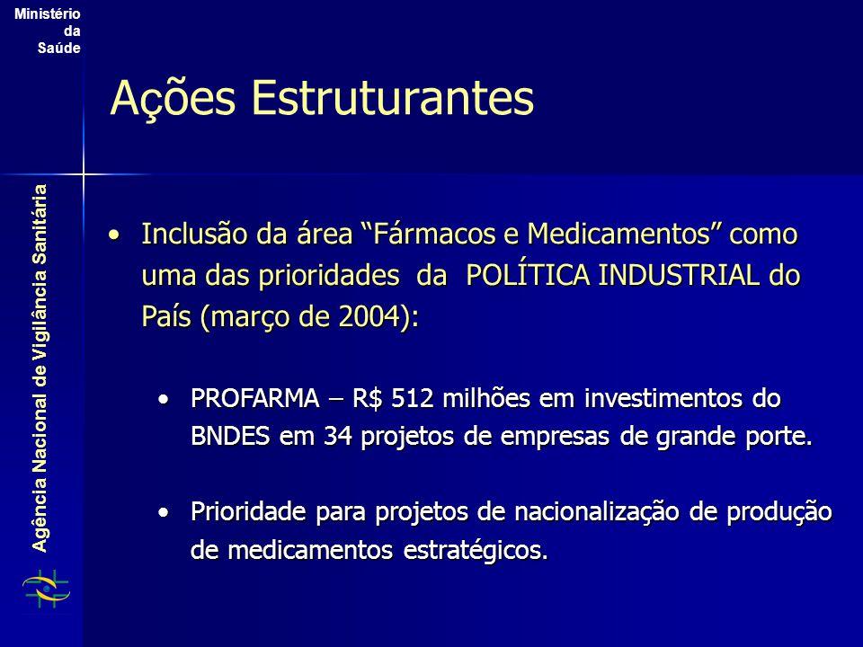 Agência Nacional de Vigilância Sanitária Ministério da Saúde A ç ões Estruturantes Inclusão da área Fármacos e Medicamentos como uma das prioridades da POLÍTICA INDUSTRIAL do País (março de 2004):Inclusão da área Fármacos e Medicamentos como uma das prioridades da POLÍTICA INDUSTRIAL do País (março de 2004): PROFARMA – R$ 512 milhões em investimentos do BNDES em 34 projetos de empresas de grande porte.PROFARMA – R$ 512 milhões em investimentos do BNDES em 34 projetos de empresas de grande porte.