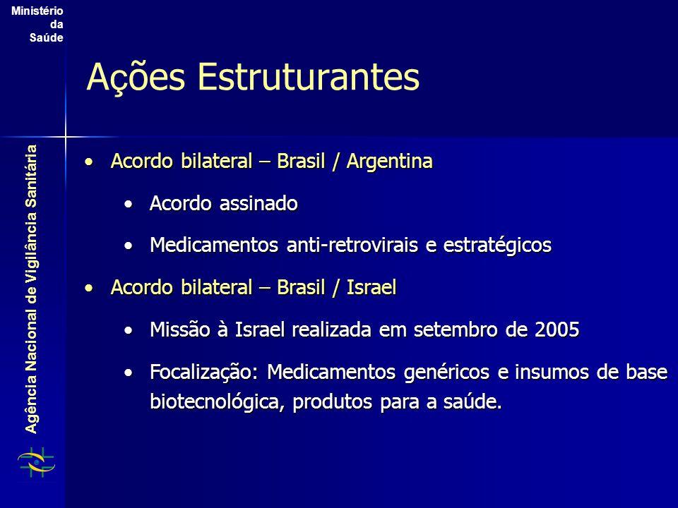 Agência Nacional de Vigilância Sanitária Ministério da Saúde A ç ões Estruturantes Acordo bilateral – Brasil / ArgentinaAcordo bilateral – Brasil / Argentina Acordo assinadoAcordo assinado Medicamentos anti-retrovirais e estratégicosMedicamentos anti-retrovirais e estratégicos Acordo bilateral – Brasil / IsraelAcordo bilateral – Brasil / Israel Missão à Israel realizada em setembro de 2005Missão à Israel realizada em setembro de 2005 Focalização: Medicamentos genéricos e insumos de base biotecnológica, produtos para a saúde.Focalização: Medicamentos genéricos e insumos de base biotecnológica, produtos para a saúde.