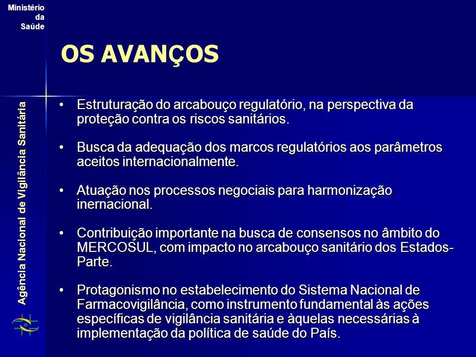 Agência Nacional de Vigilância Sanitária Ministério da Saúde OS AVAN Ç OS Estruturação do arcabouço regulatório, na perspectiva da proteção contra os