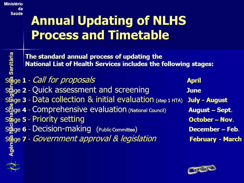 Agência Nacional de Vigilância Sanitária Ministério da Saúde Annual Updating of NLHS Process and Timetable The standard annual process of updating the The standard annual process of updating the National List of Health Services includes the following stages: National List of Health Services includes the following stages: Stage 1 - Call for proposals April Stage 2 - Quick assessment and screening June Stage 3 - Data collection & initial evaluation (step 1 HTA) July - August Stage 4 - Comprehensive evaluation (National Council) August – Sept.