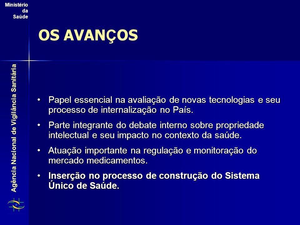 Agência Nacional de Vigilância Sanitária Ministério da Saúde OS AVAN Ç OS Papel essencial na avaliação de novas tecnologias e seu processo de internalização no País.Papel essencial na avaliação de novas tecnologias e seu processo de internalização no País.