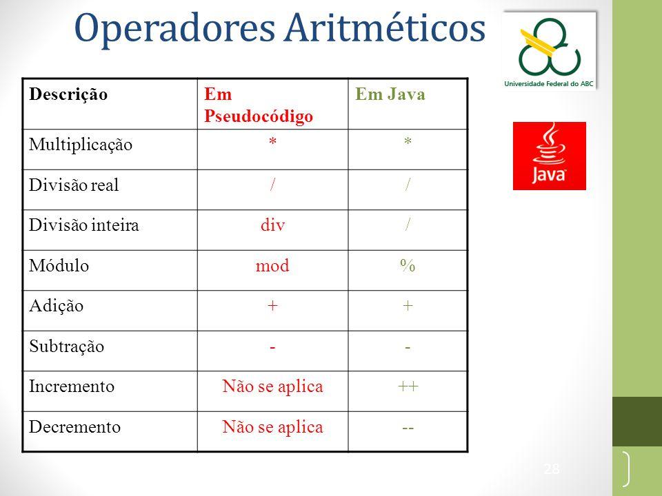 28 Operadores Aritméticos DescriçãoEm Pseudocódigo Em Java Multiplicação** Divisão real// Divisão inteiradiv/ Módulomod% Adição++ Subtração-- Incremen