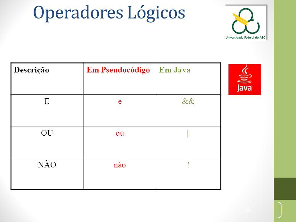 33 Operadores Lógicos DescriçãoEm PseudocódigoEm Java Ee&& OUou|| NÃOnão!