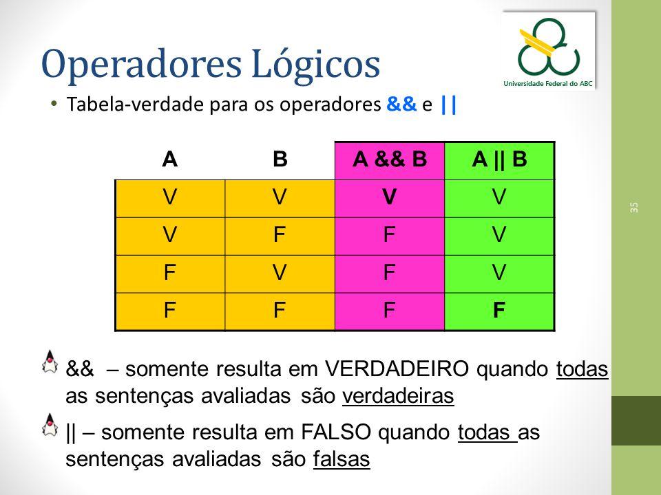 35 Operadores Lógicos Tabela-verdade para os operadores && e || ABA && BA || B VVVV VFFV FVFV FFFF && – somente resulta em VERDADEIRO quando todas as sentenças avaliadas são verdadeiras || – somente resulta em FALSO quando todas as sentenças avaliadas são falsas