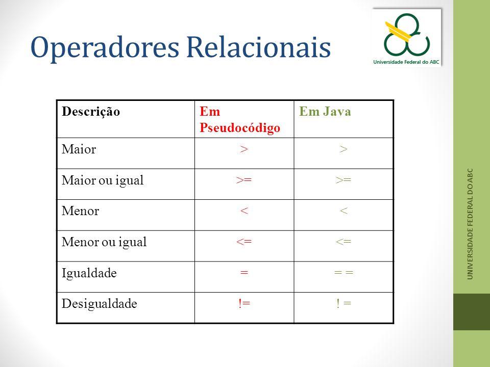 Operadores Relacionais UNIVERSIDADE FEDERAL DO ABC DescriçãoEm Pseudocódigo Em Java Maior>> Maior ou igual>= Menor<< Menor ou igual<= Igualdade== Desi