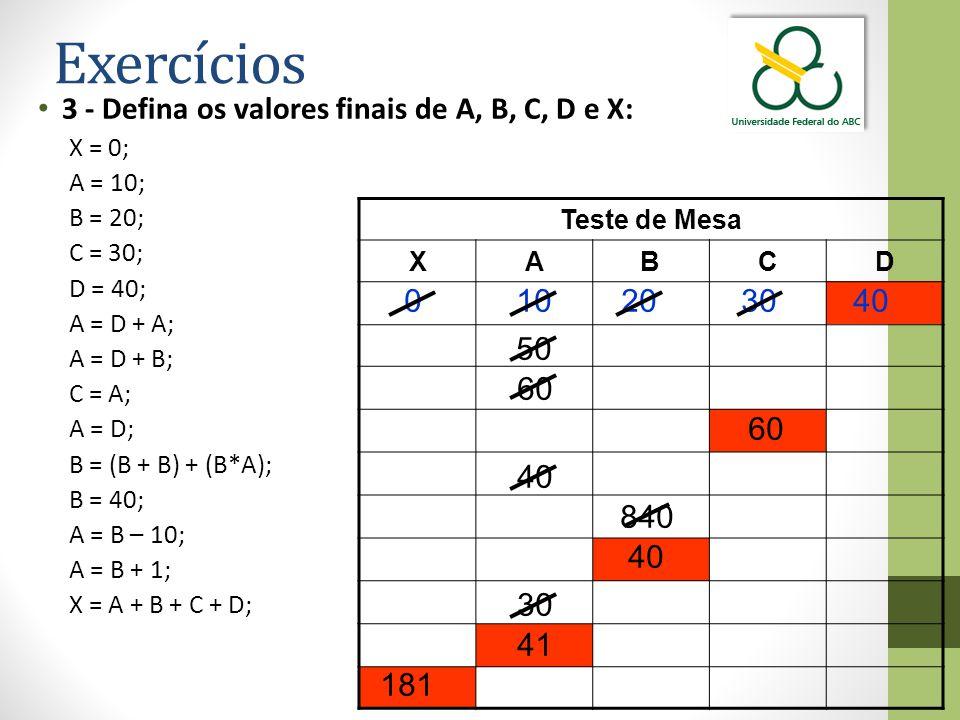 67 Exercícios 3 - Defina os valores finais de A, B, C, D e X: X = 0; A = 10; B = 20; C = 30; D = 40; A = D + A; A = D + B; C = A; A = D; B = (B + B) + (B*A); B = 40; A = B – 10; A = B + 1; X = A + B + C + D; Teste de Mesa XABCD 010203040 50 60 40 840 40 30 41 181