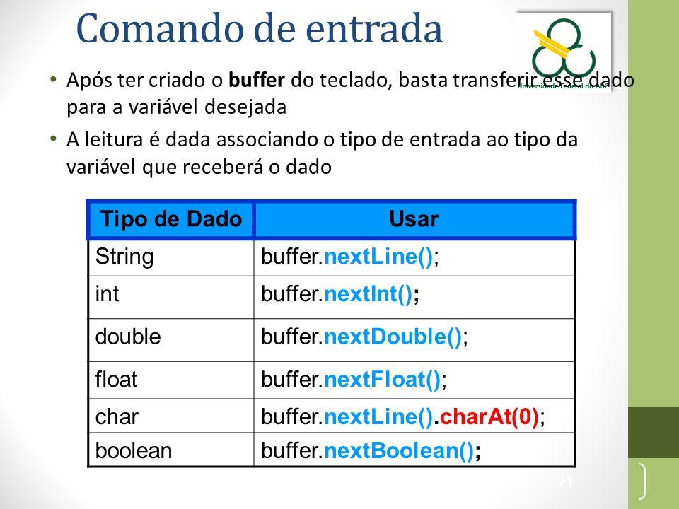 71 Comando de entrada Após ter criado o buffer do teclado, basta transferir esse dado para a variável desejada A leitura é dada associando o tipo de entrada ao tipo da variável que receberá o dado Tipo de DadoUsar Stringbuffer.nextLine(); intbuffer.nextInt(); doublebuffer.nextDouble(); floatbuffer.nextFloat(); charbuffer.nextLine().charAt(0); booleanbuffer.nextBoolean();