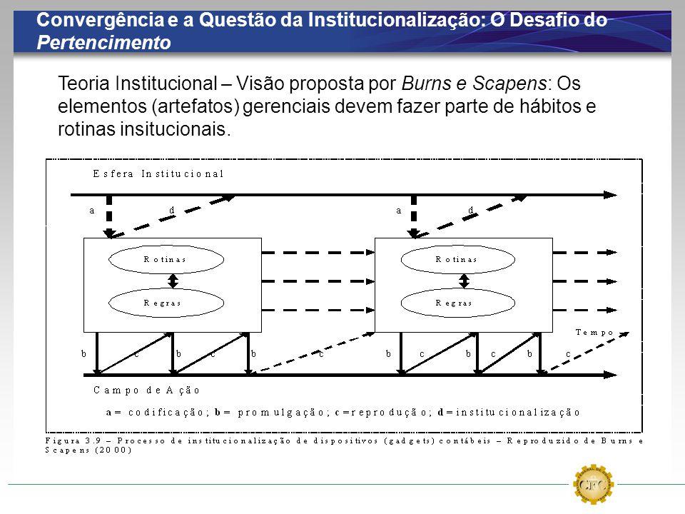 Convergência e a Questão da Institucionalização: O Desafio do Pertencimento Teoria Institucional – Visão proposta por Burns e Scapens: Os elementos (a