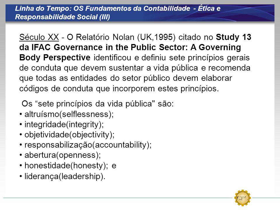 Linha do Tempo: OS Fundamentos da Contabilidade - Ética e Responsabilidade Social (III) Século XX - O Relatório Nolan (UK,1995) citado no Study 13 da