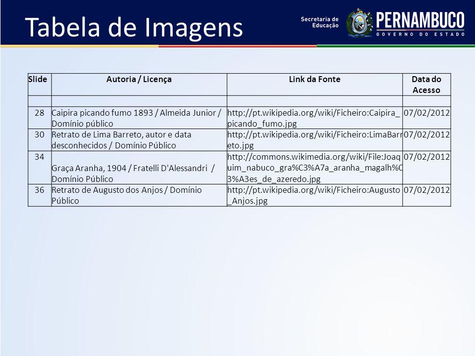 SlideAutoria / LicençaLink da FonteData do Acesso 28 Caipira picando fumo 1893 / Almeida Junior / Domínio público http://pt.wikipedia.org/wiki/Ficheir