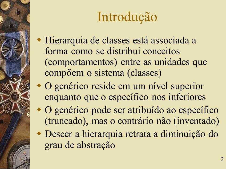2 Introdução  Hierarquia de classes está associada a forma como se distribui conceitos (comportamentos) entre as unidades que compõem o sistema (clas