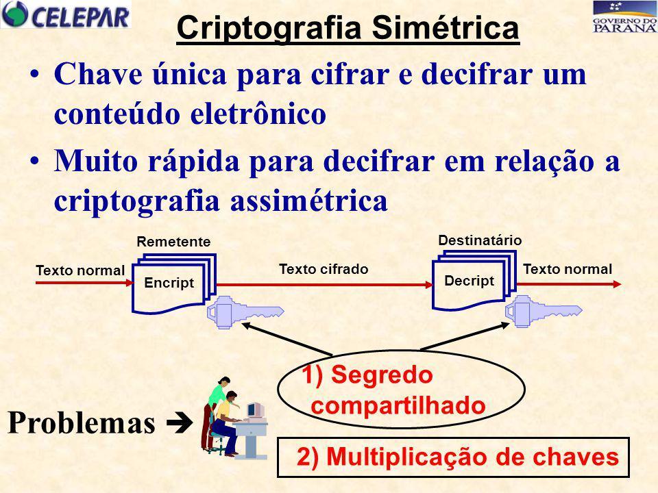Criptografia Simétrica Chave única para cifrar e decifrar um conteúdo eletrônico Muito rápida para decifrar em relação a criptografia assimétrica Text