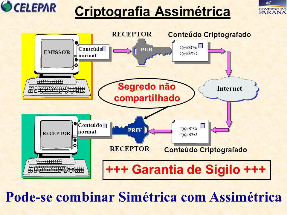 PUB !@#$!% !@#$%! PRIV Internet Conteúdo Criptografado RECEPTOR Conteúdo Criptografado Segredo não compartilhado +++ Garantia de Sigilo +++ EMISSOR Co