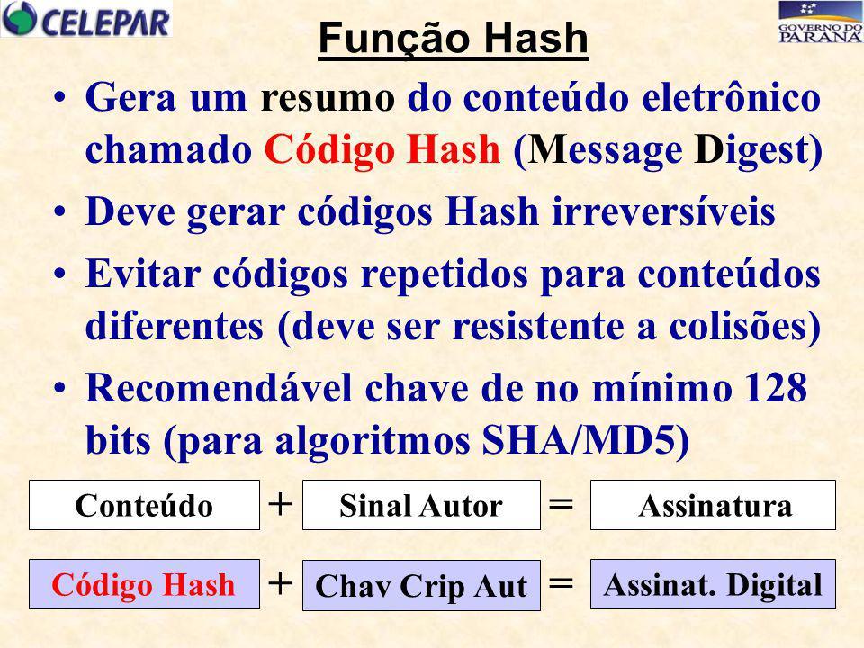 Função Hash Gera um resumo do conteúdo eletrônico chamado Código Hash (Message Digest) Deve gerar códigos Hash irreversíveis Evitar códigos repetidos