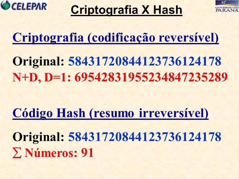Criptografia X Hash Criptografia (codificação reversível) Original: 58431720844123736124178 N+D, D=1 : 69542831955234847235289 Código Hash (resumo irr