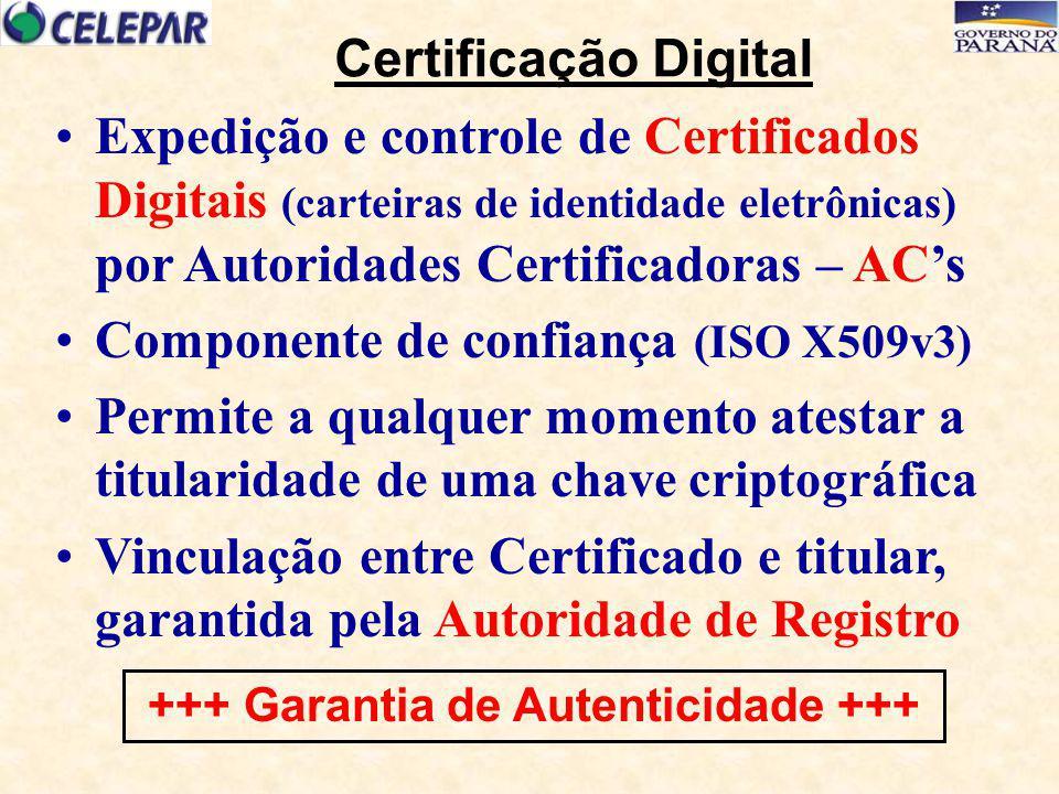 Certificação Digital Expedição e controle de Certificados Digitais (carteiras de identidade eletrônicas) por Autoridades Certificadoras – AC's Compone