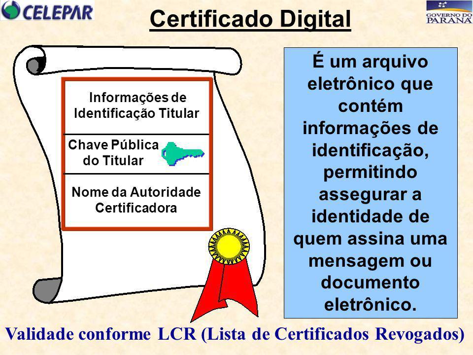 Certificado Digital Informações de Identificação Titular Chave Pública do Titular Nome da Autoridade Certificadora Validade conforme LCR (Lista de Cer
