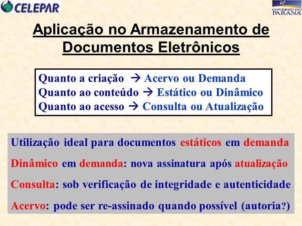 Aplicação no Armazenamento de Documentos Eletrônicos Quanto a criação  Acervo ou Demanda Quanto ao conteúdo  Estático ou Dinâmico Quanto ao acesso 