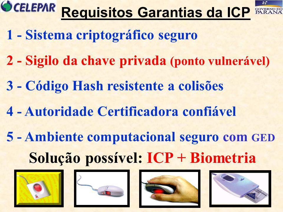 1 - Sistema criptográfico seguro 2 - Sigilo da chave privada (ponto vulnerável) 3 - Código Hash resistente a colisões 4 - Autoridade Certificadora con