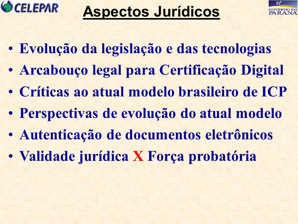 Evolução da legislação e das tecnologias Arcabouço legal para Certificação Digital Críticas ao atual modelo brasileiro de ICP Perspectivas de evolução