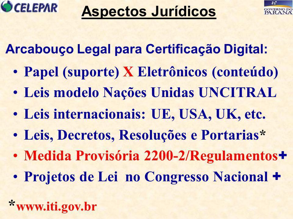 Arcabouço Legal para Certificação Digital: Papel (suporte) X Eletrônicos (conteúdo) Leis modelo Nações Unidas UNCITRAL Leis internacionais: UE, USA, U