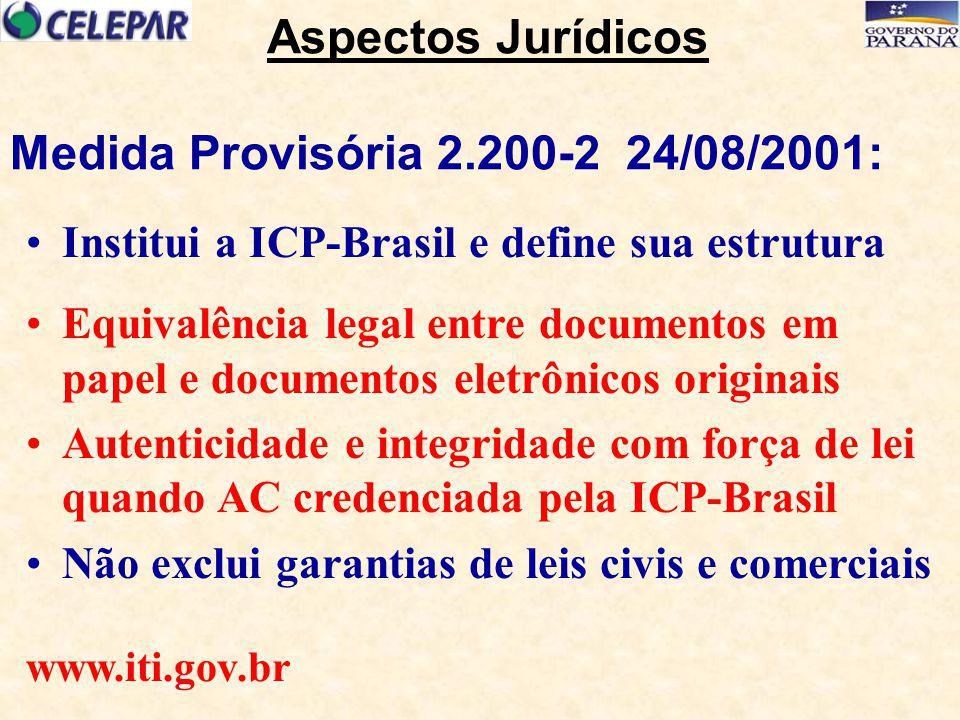 Medida Provisória 2.200-2 24/08/2001: Institui a ICP-Brasil e define sua estrutura Equivalência legal entre documentos em papel e documentos eletrônic