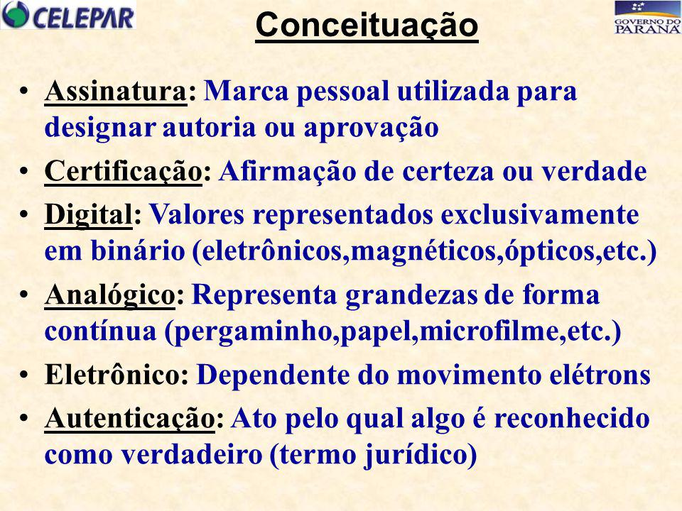 EM PAPELELETRÔNICO Autenticação Digital DOCUMENTO ORIGINAL CÓPIA Reconhecimento com Fé Pública Autenticação com Fé Pública Reconhecimento dentro ICP-Brasil Assinatura Reprodução Assinatura Reprodução (.doc,.xls,.ppt, etc.) (.tif,.jpg,.gif, etc.) Autenticação dentro ICP-Brasil com Fé Pública