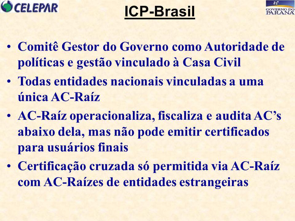 Comitê Gestor do Governo como Autoridade de políticas e gestão vinculado à Casa Civil Todas entidades nacionais vinculadas a uma única AC-Raíz AC-Raíz