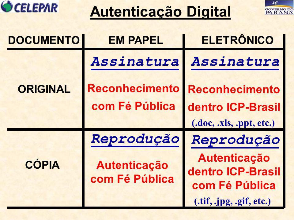 EM PAPELELETRÔNICO Autenticação Digital DOCUMENTO ORIGINAL CÓPIA Reconhecimento com Fé Pública Autenticação com Fé Pública Reconhecimento dentro ICP-B