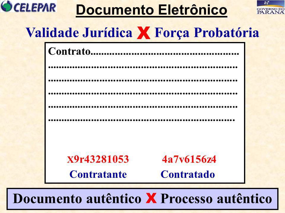 Validade Jurídica Força Probatória Documento autêntico X Processo autêntico Contrato..................................................................