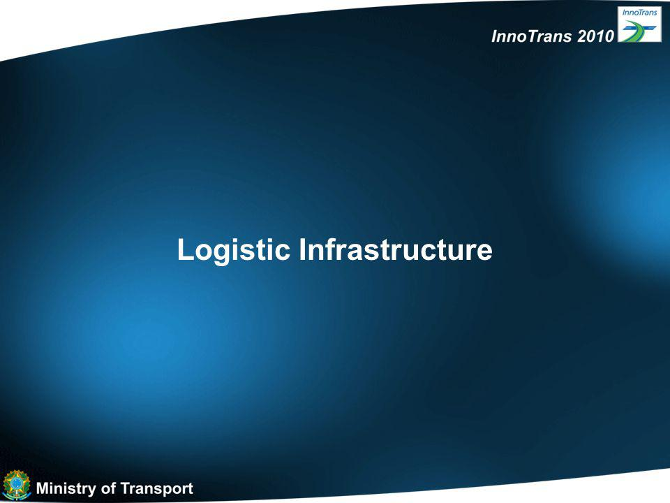 Logistic Infrastructure