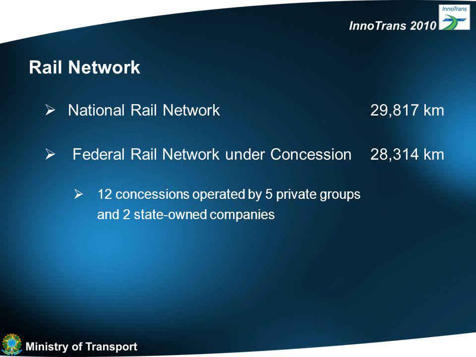 Rail Network  National Rail Network 29,817 km  Federal Rail Network under Concession 28,314 km  12 concessions operated by 5 private groups and 2 state-owned companies