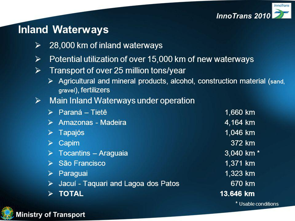  28,000 km of inland waterways  Potential utilization of over 15,000 km of new waterways  Transport of over 25 million tons/year  Agricultural and mineral products, alcohol, construction material ( sand, gravel ), fertilizers  Main Inland Waterways under operation  Paraná – Tietê1,660 km  Amazonas - Madeira4,164 km  Tapajós1,046 km  Capim 372 km  Tocantins – Araguaia3,040 km *  São Francisco1,371 km  Paraguai1,323 km  Jacuí - Taquari and Lagoa dos Patos 670 km  TOTAL 13.646 km Inland Waterways * Usable conditions