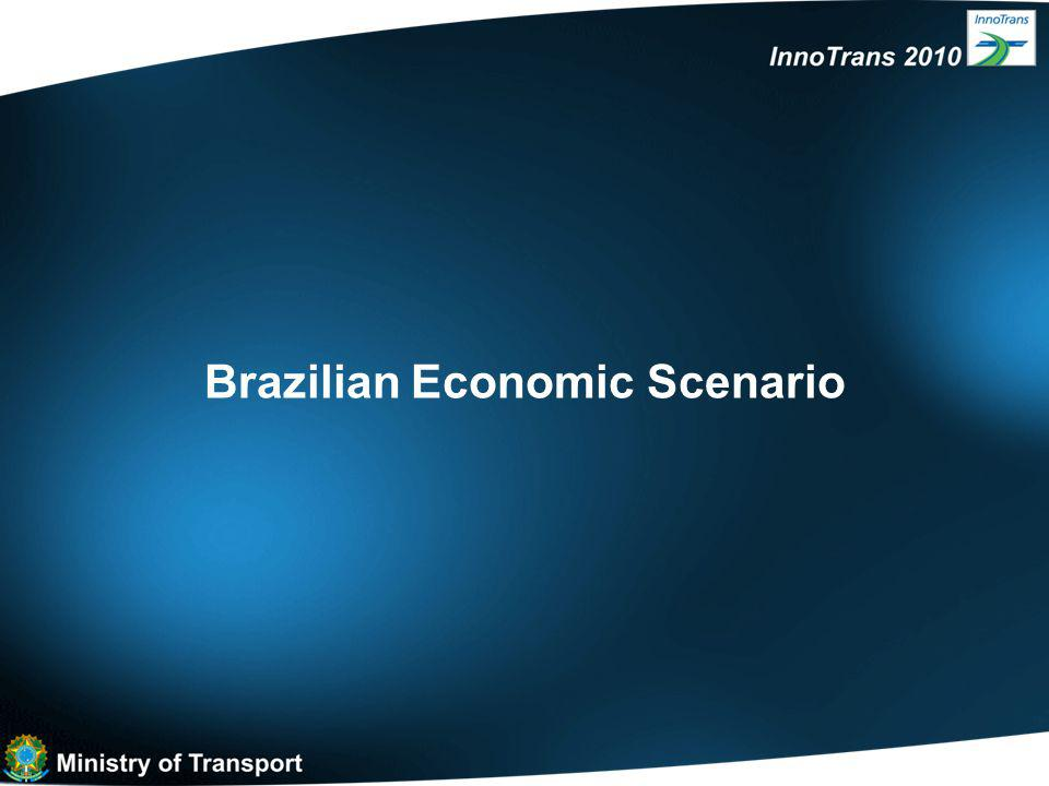 Brazilian Economic Scenario