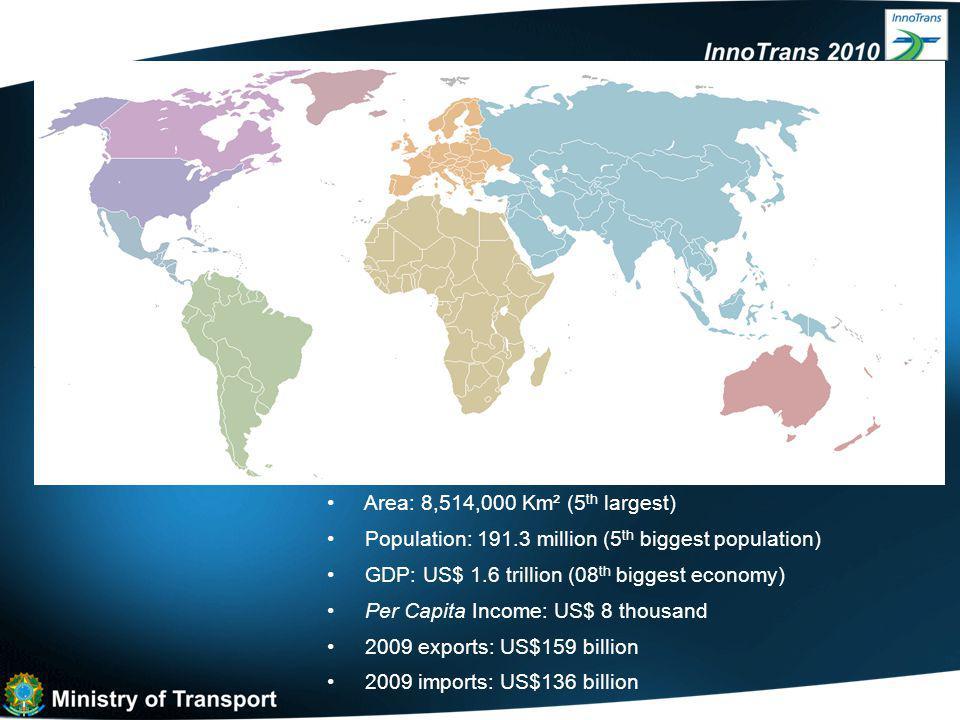 FEDERAL HIGHWAY CONCESSION PROGRAM Niterói 2 nd Phase 3,228 km 3 rd Phase 2,230 km 1 st Phase 1,482 km