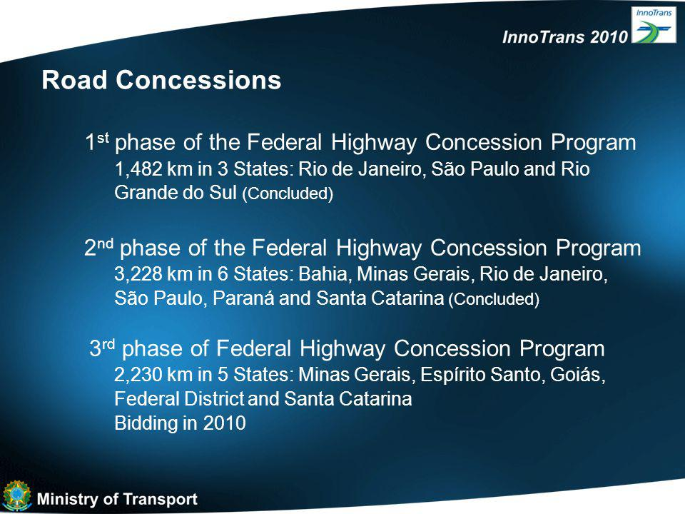 1 st phase of the Federal Highway Concession Program 1,482 km in 3 States: Rio de Janeiro, São Paulo and Rio Grande do Sul (Concluded) 2 nd phase of the Federal Highway Concession Program 3,228 km in 6 States: Bahia, Minas Gerais, Rio de Janeiro, São Paulo, Paraná and Santa Catarina (Concluded) 3 rd phase of Federal Highway Concession Program 2,230 km in 5 States: Minas Gerais, Espírito Santo, Goiás, Federal District and Santa Catarina Bidding in 2010 Road Concessions