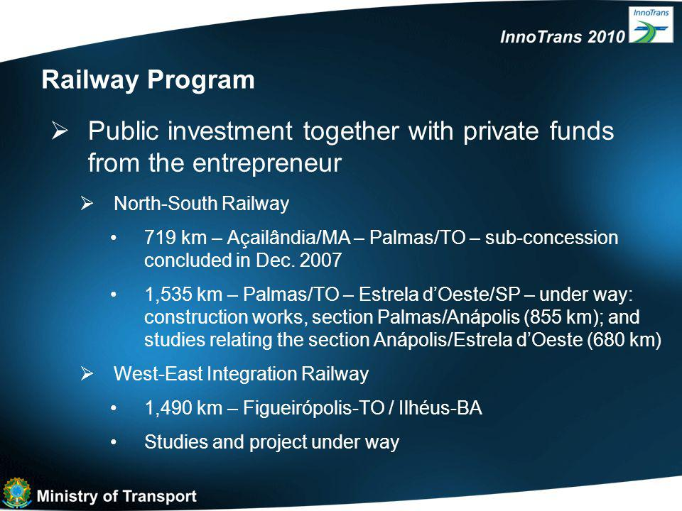  Public investment together with private funds from the entrepreneur  North-South Railway 719 km – Açailândia/MA – Palmas/TO – sub-concession concluded in Dec.