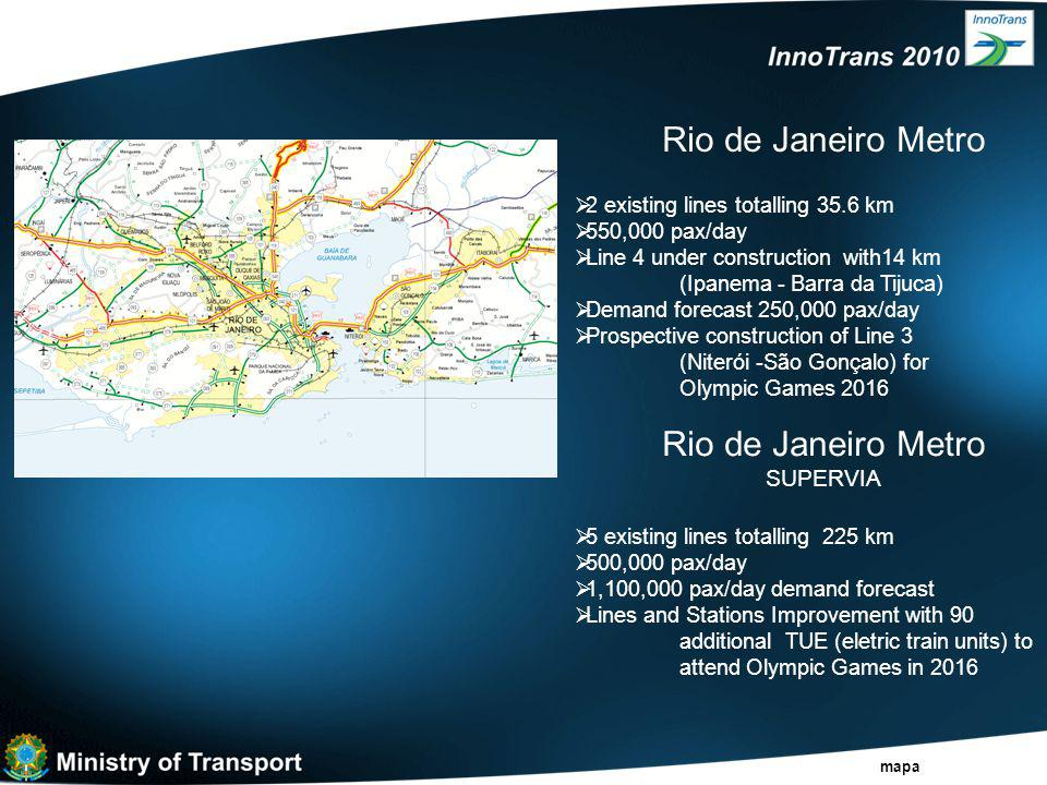 Rio de Janeiro Metro  2 existing lines totalling 35.6 km  550,000 pax/day  Line 4 under construction with14 km (Ipanema - Barra da Tijuca)  Demand forecast 250,000 pax/day  Prospective construction of Line 3 (Niterói -São Gonçalo) for Olympic Games 2016 mapa Rio de Janeiro Metro SUPERVIA  5 existing lines totalling 225 km  500,000 pax/day  1,100,000 pax/day demand forecast  Lines and Stations Improvement with 90 additional TUE (eletric train units) to attend Olympic Games in 2016