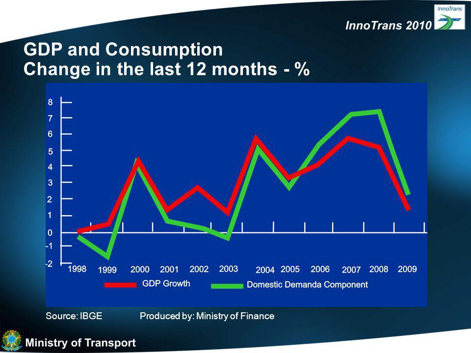 João Pessoa VLT - CBTU  1 existing line totalling 30 KM  11,000 pax/day  Design for improvement under analysis mapa