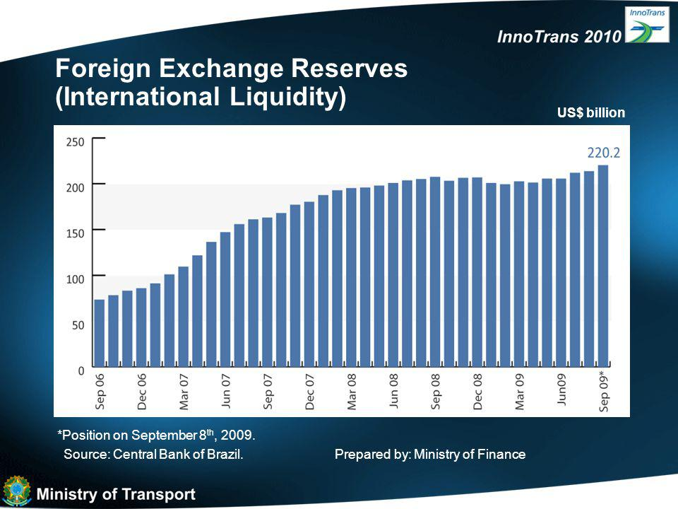 Foreign Exchange Reserves (International Liquidity) Source: Central Bank of Brazil.Prepared by: Ministry of Finance *Position on September 8 th, 2009.