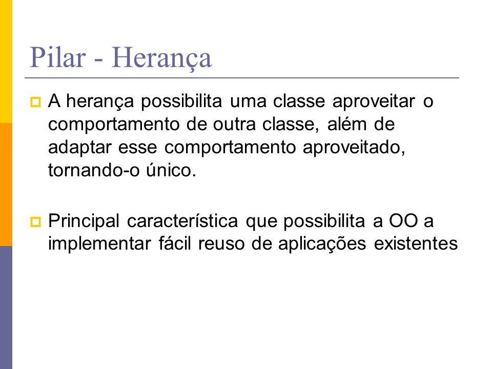 Pilar - Herança  A herança possibilita uma classe aproveitar o comportamento de outra classe, além de adaptar esse comportamento aproveitado, tornand