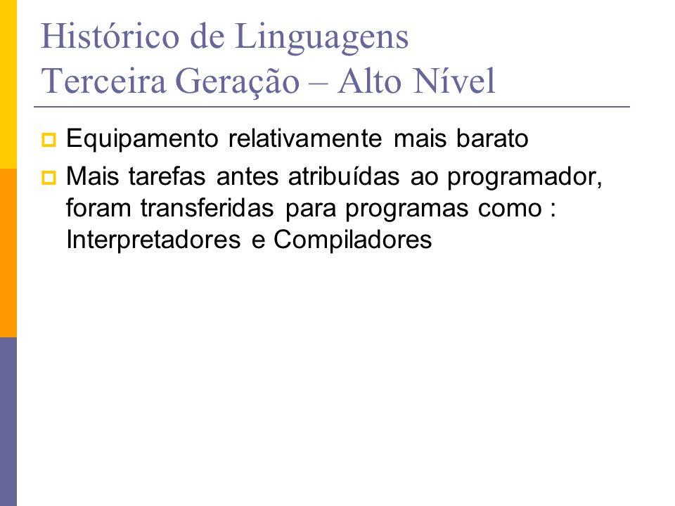 Histórico de Linguagens Terceira Geração – Alto Nível  Equipamento relativamente mais barato  Mais tarefas antes atribuídas ao programador, foram tr