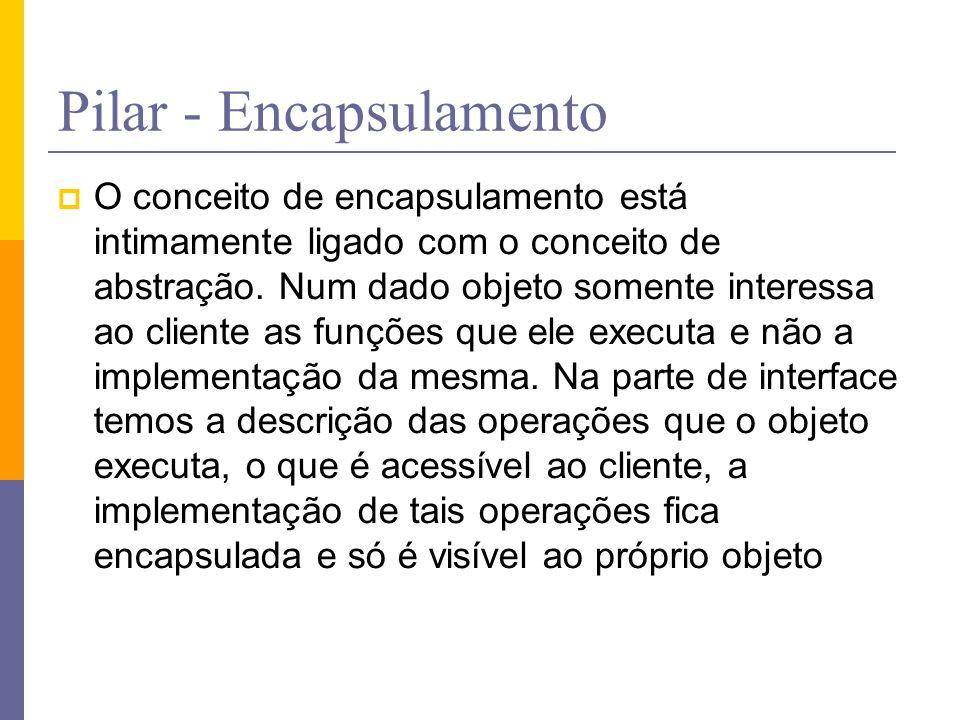 Pilar - Encapsulamento  O conceito de encapsulamento está intimamente ligado com o conceito de abstração. Num dado objeto somente interessa ao client