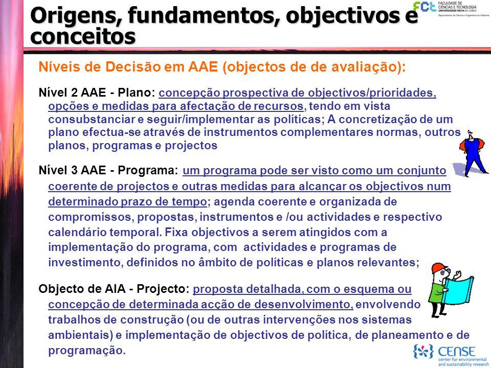 Origens, fundamentos, objectivos e conceitos Níveis de Decisão em AAE (objectos de de avaliação): Nível 2 AAE - Plano: concepção prospectiva de object