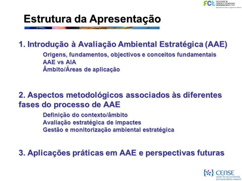 1. Introdução à Avaliação Ambiental Estratégica (AAE) Origens, fundamentos, objectivos e conceitos fundamentais AAE vs AIA Âmbito/Áreas de aplicação 2