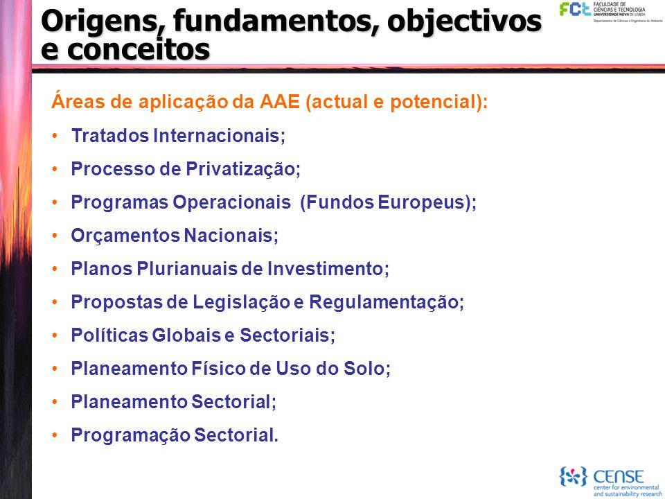 Origens, fundamentos, objectivos e conceitos Áreas de aplicação da AAE (actual e potencial): Tratados Internacionais; Processo de Privatização; Progra