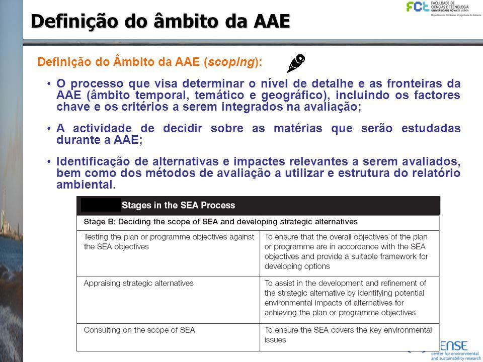 Definição do Âmbito da AAE (scoping): O processo que visa determinar o nível de detalhe e as fronteiras da AAE (âmbito temporal, temático e geográfico